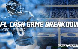 NFL DFS FanDuel DraftKings
